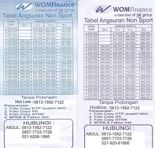 price list motor